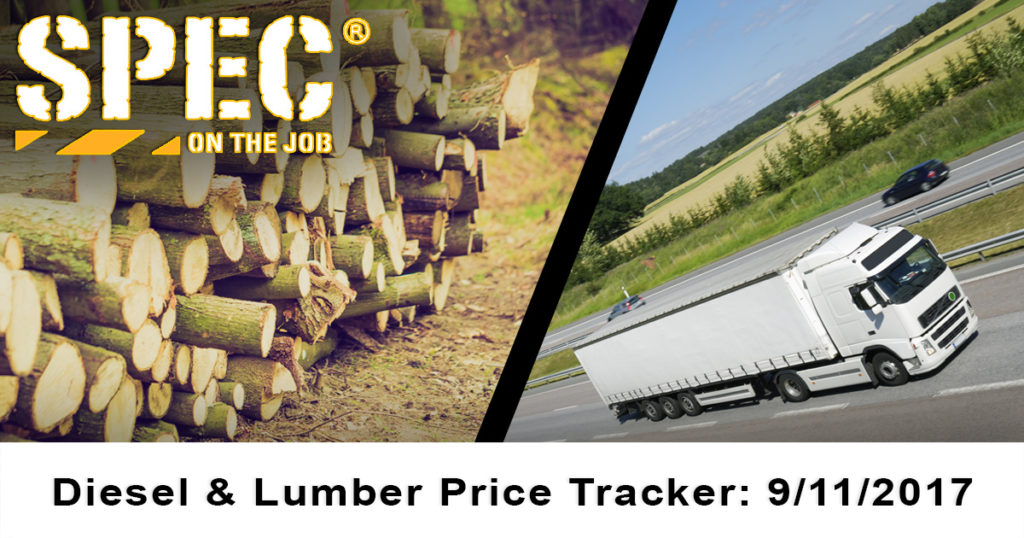 State of staffing - diesel and lumber price tracker